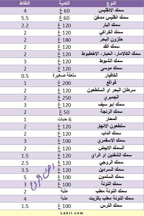 جدول الرجيم الراقية